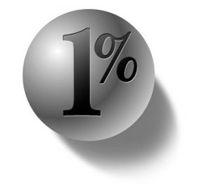 What is 1 Percent Rule