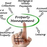A Property Manager